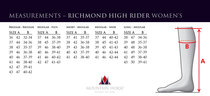 Mountain Horse Richmond High Rider, koko 40